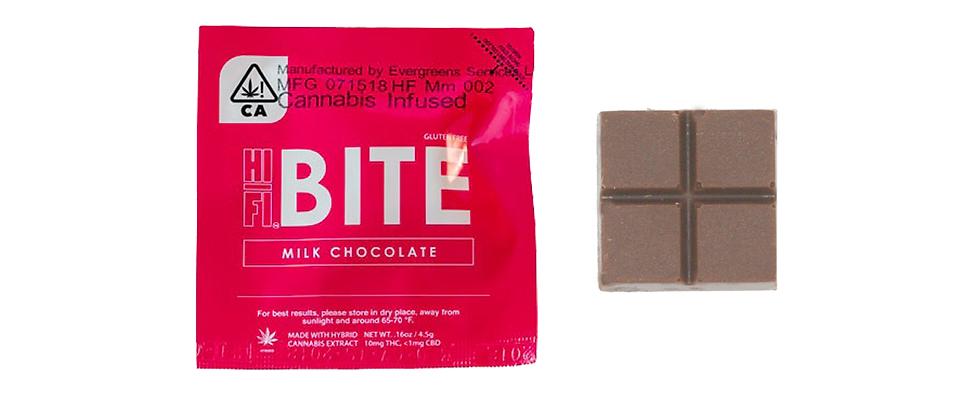 10mg Milk Chocolate Bites | Hifi