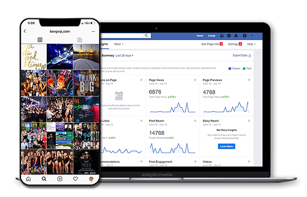How we helped a nightlife entertainment agency in the San Francisco Bay area with paid advertising and a new approach to client acquisition.