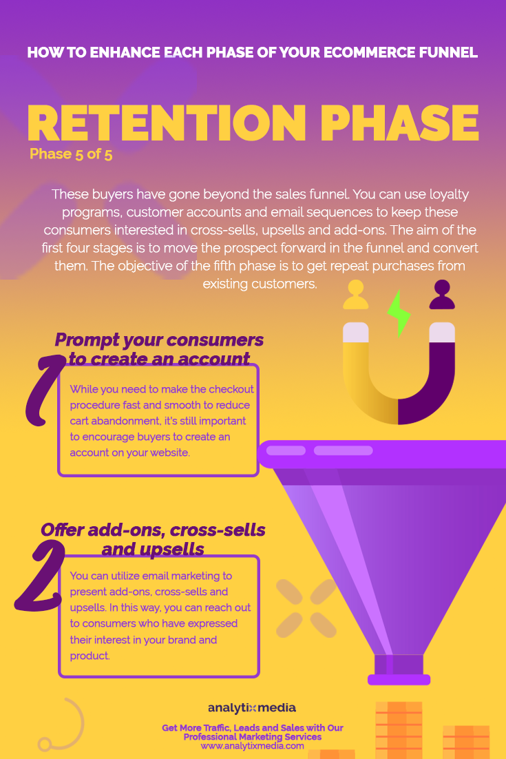 These buyers have gone beyond the sales funnel. You can use loyalty programs, customer accounts and email sequences to keep these consumers interested in cross-sells, upsells and add-ons. The aim of the first four stages is to move the prospect forward in the funnel and convert them. The objective of the fifth phase is to get repeat purchases from existing customers.