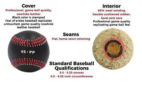 fastballs_quality_fc92a5e8-3807-4553-888
