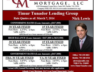 WEEKEND RATES BY ATLANTIC COAST MORTGAGE