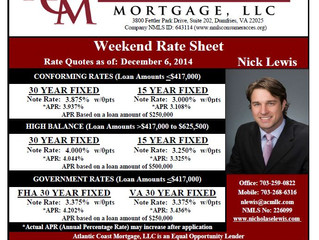 Weekend rates provided by Atlantic Coast Mortgage