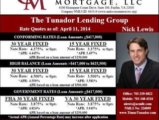 Rates Provided by Atlantic Coast Mortgage