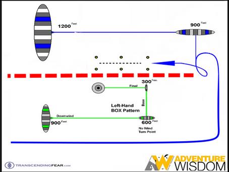 תכנון נחיתה בראייה אחרת - 10 שניות צלע פיינל בגישה ישירה         (דעה)