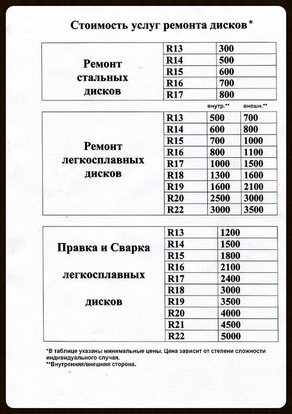Мобильный шиномонтаж Мурманск