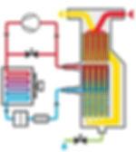 Принцип работы осушителя сжатого воздуха рефрижераторного типа