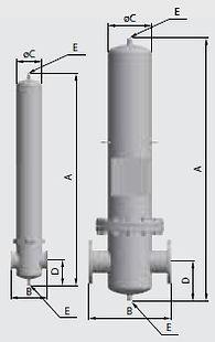 Стерильные фильтры, размеры и производительность