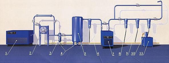 Блок подготовки сжатого воздуха