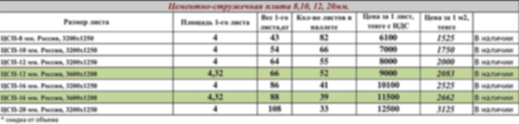 price csp RBM от 03.03.2020-2.jpg