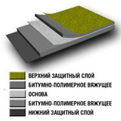 унифлекс 1.jpg