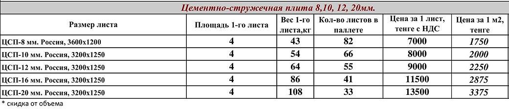 price csp RBM от 10.06.2021-11.jpg