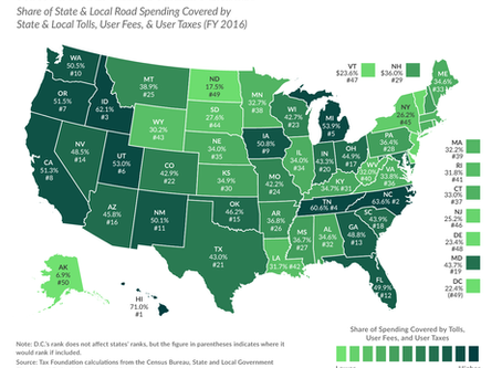 Do You Know How Your State's Roads Are Funded?