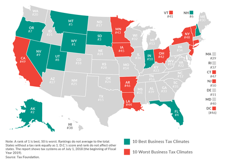 How did Indiana do on the 2019 State Business Tax Climate Index?
