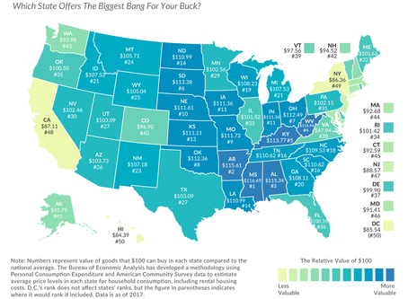 Do you know what the value of $100 is in your state?