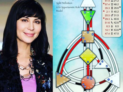 Catherine Bell's Human Design Chart