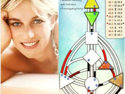 Princess Diana's Human Design Chart