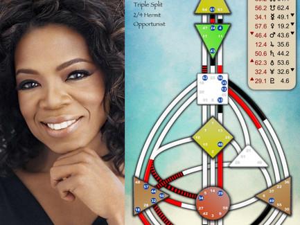 Oprah Winfrey's Human Design Chart