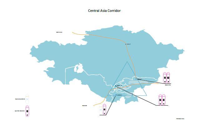Central Asia Corridor