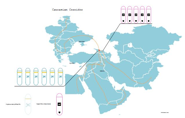 Caucasian Corridor