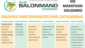 Marathon Solidario Balonmano