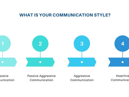 What is Your Communications Style?