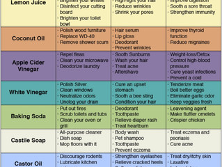 Different uses of  common products we have in our houses