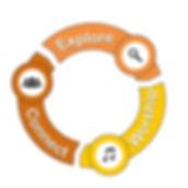 Church Vision Logo (dragged) copy.jpg