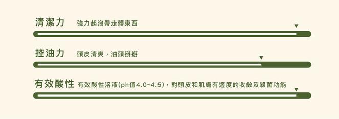 網狀數值圖-02.jpg