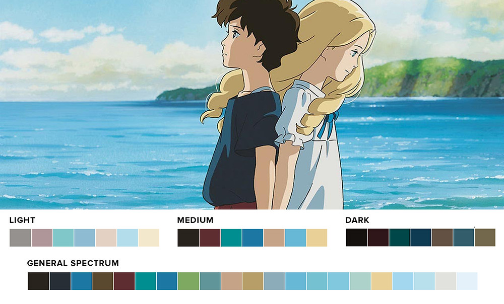 Studio Ghibli colour palette