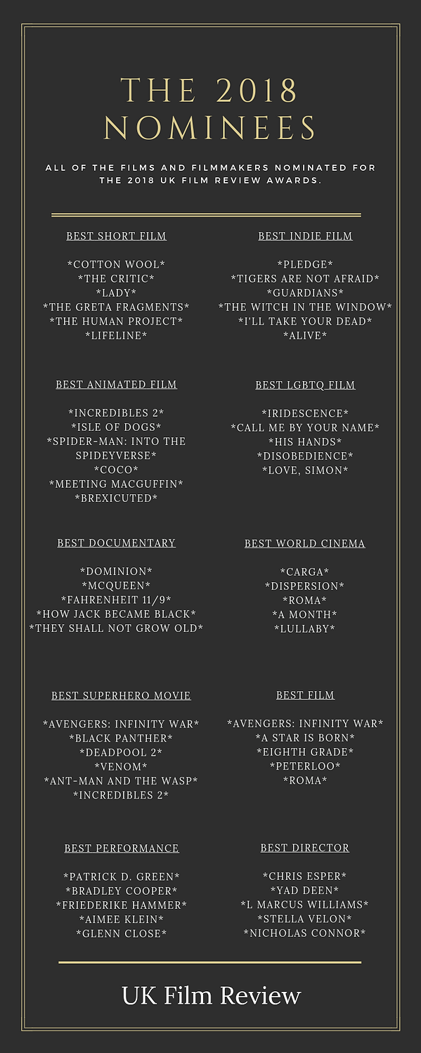 The 2018 Nominees.png