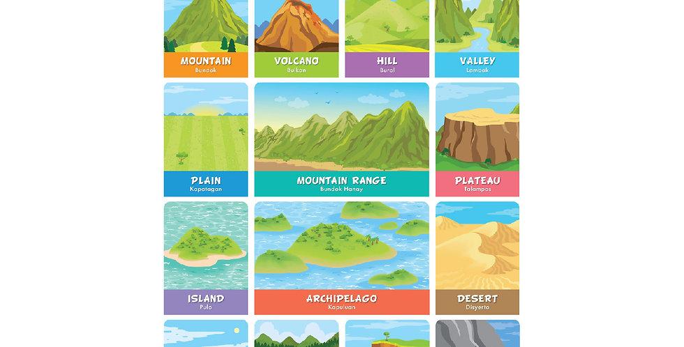 Landforms Poster