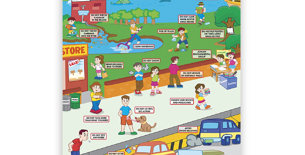 Around Your Community Ecology Poster
