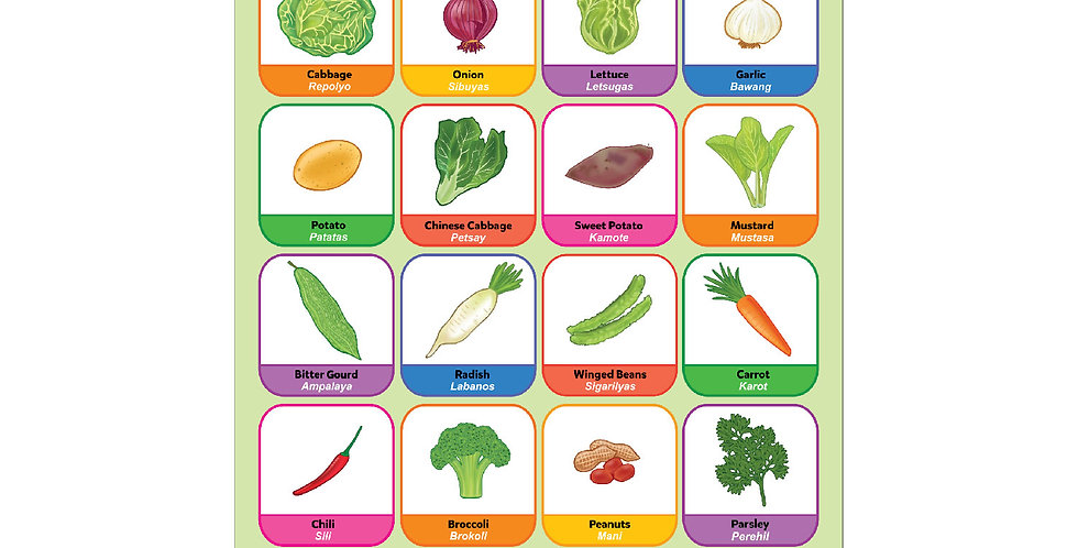 Vegetables Poster - Series 1