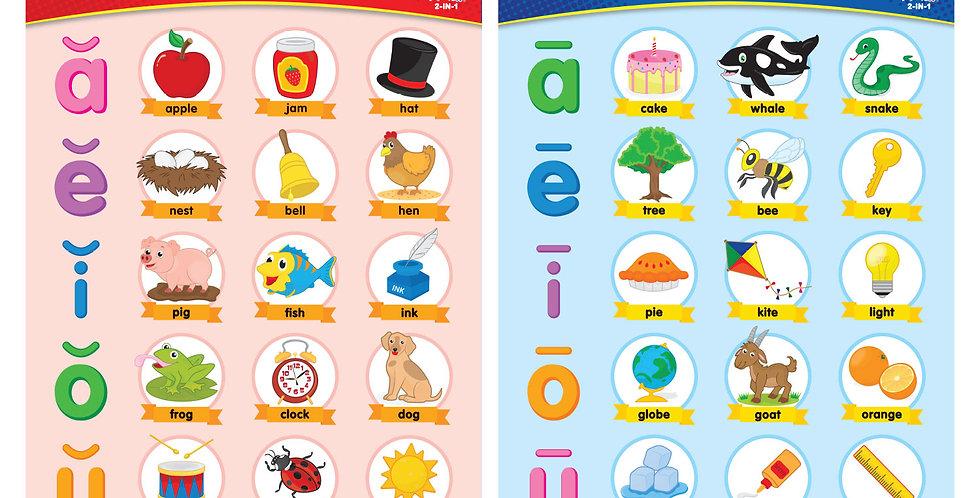 Short & Long Vowel Sound 2-in-1 Poster