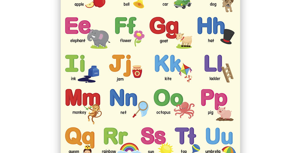 Alphabet Poster (Big & Small Letter)