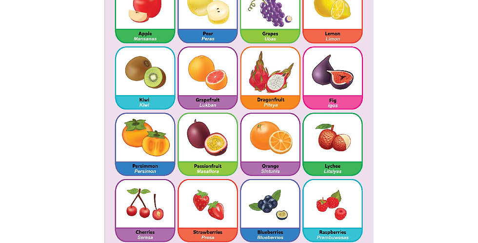 Fruits Poster - Series 2