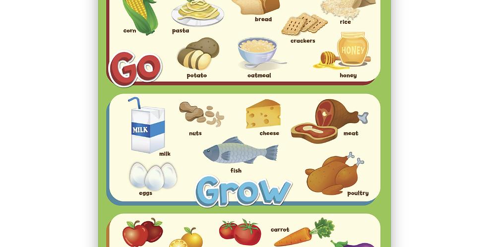 Go, Grow & Glow Poster
