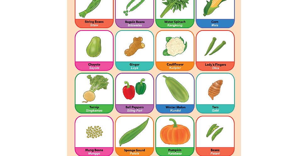 Vegetables Poster - Series 2