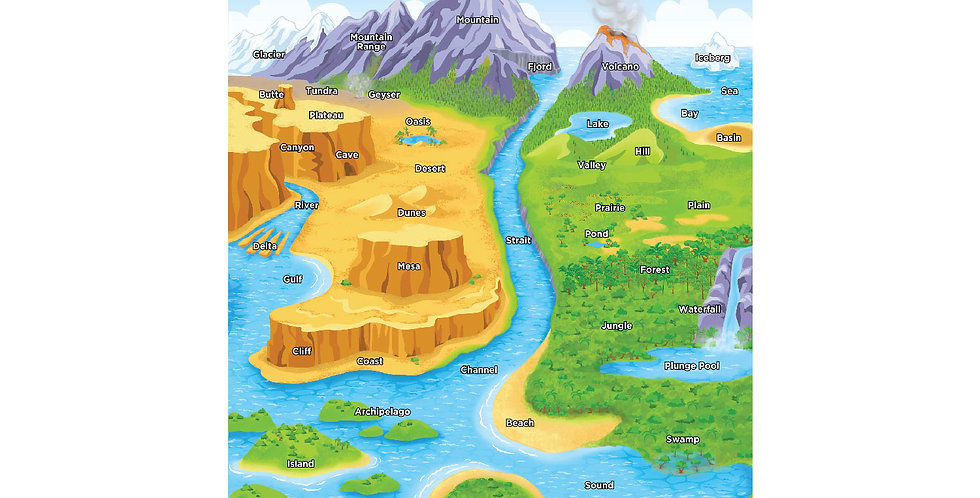 Geographic Features Poster