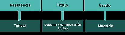 Villareal_HAGAMOS_TONALA.png
