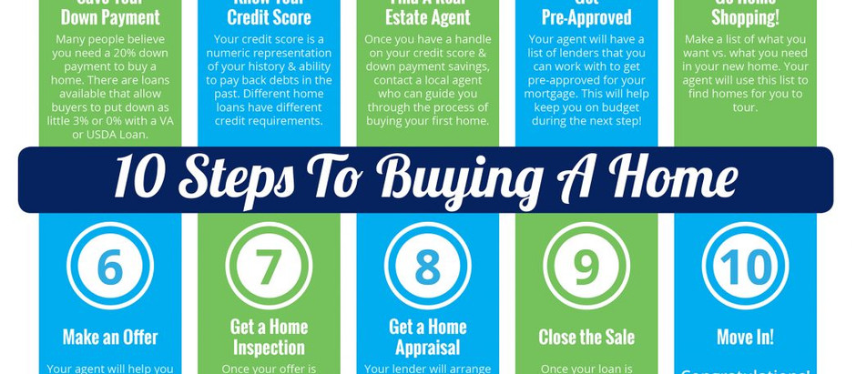 10 Steps to Buying a Home This Summer