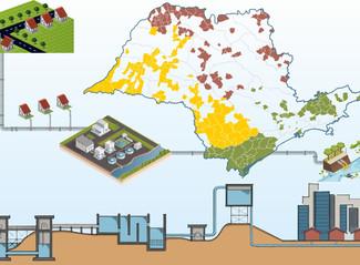 Revisão/Atualização de Planos Municipais dos serviços de abastecimento de água e esgotamento sanitár