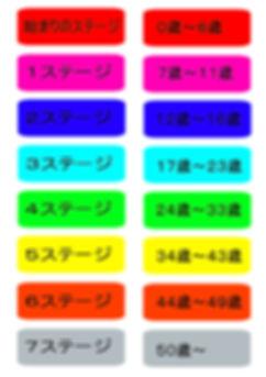 7ステージのコピー.jpg