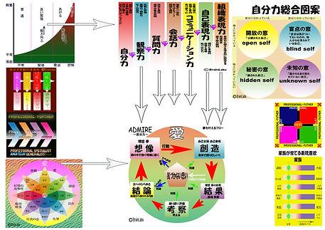 自分力総合図案のコピー.jpg