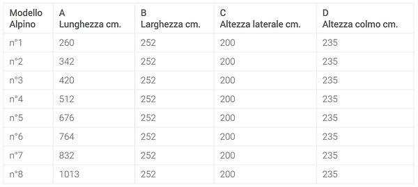 modello-alpino-tabella.JPG
