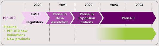 20201006 Pipeline.jpg