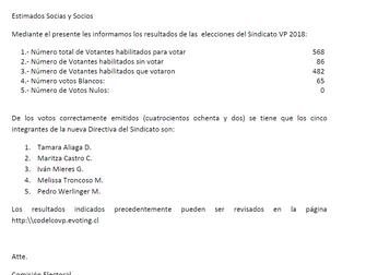 Resultados Elecciones Sindicato VP 2018