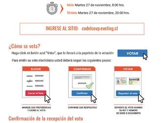 Instructivo para votantes preacuerdo