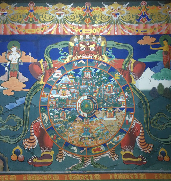 Wheel of life – Buddhist Thangka painting in the Paro Dzong