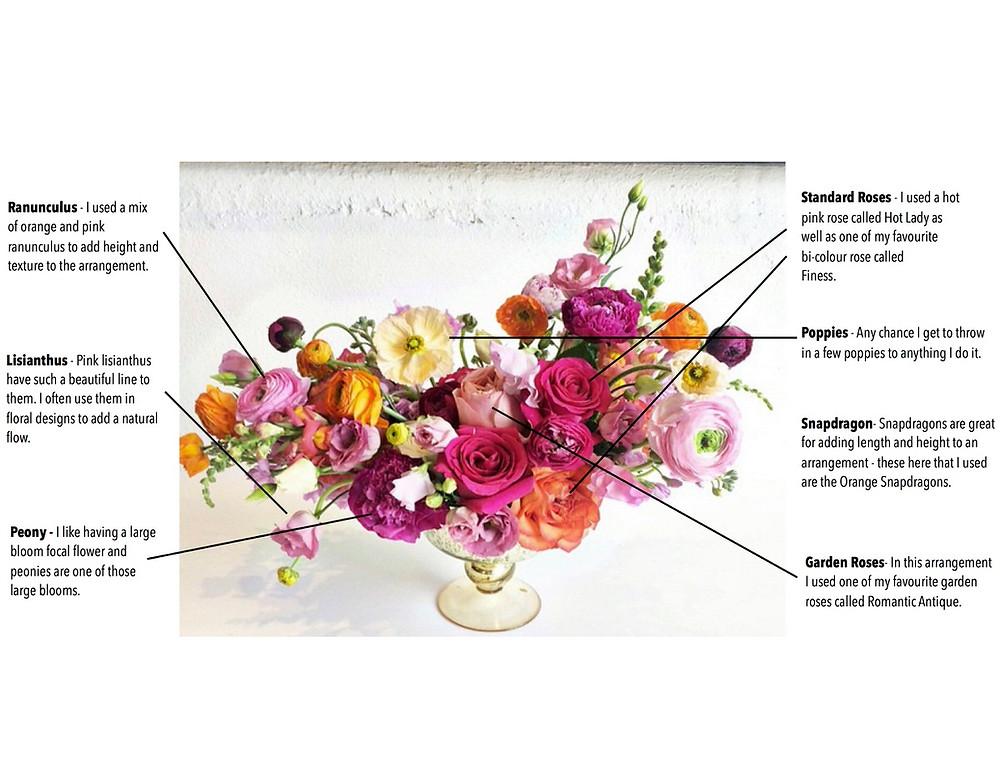 December Monthly Flower Recipe